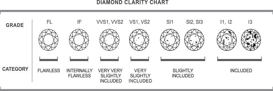 comparison e color chart h g grade f d for vs effective comadre shade i j site coloring diamond