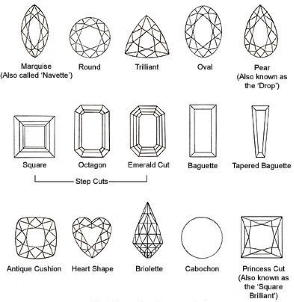 diamond infographic of the en chart us quality clarity understanding blog